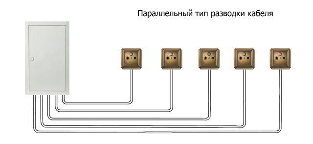 разводка тв кабеля по квартире