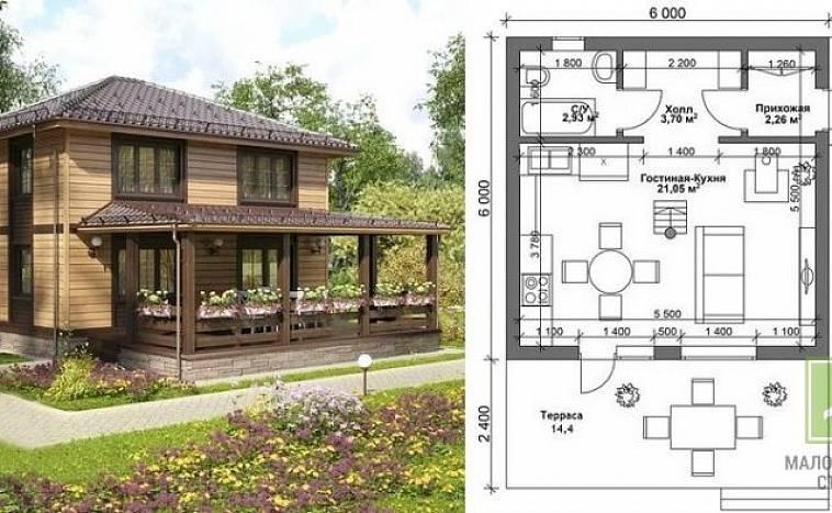 одноэтажный дом в современном стиле