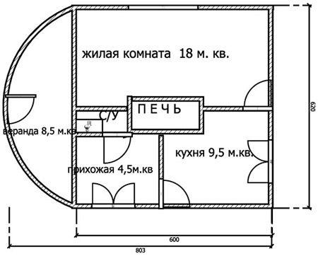 Проект дома с русской печью - особенности проектирования домов с печным отоплением