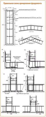 Армирование монолитной плиты перекрытия своими руками - строительство дома своими руками