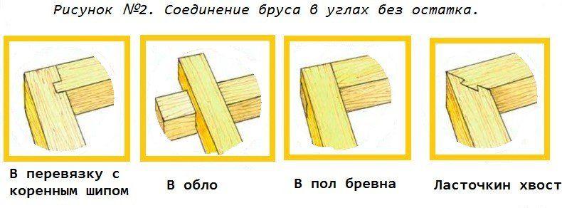 декоративная решетка из дерева для беседки