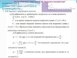Сп 20.13330.2016 нагрузки и воздействия с изменениями №1 и 2