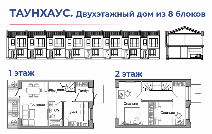 Проект таунхауса (50 фото): примеры таунхаусов с отдельными входами на 2 семьи, на 4 и 3 хозяев с гаражом, таунхаусы из сип-панелей на 6 семей