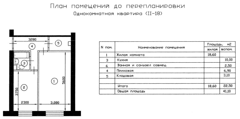 Ii 18 01 мн планировка квартир – дома серии ii-18/12, планировка квартир ii-18/12 — 8 отдел полиции метрополитена