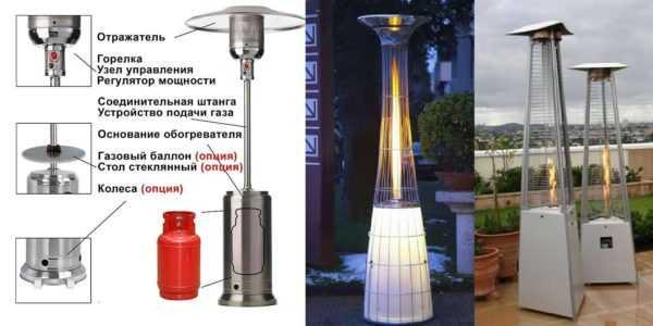 Газовый инфракрасный керамический обогреватель: принцип работы, применение
