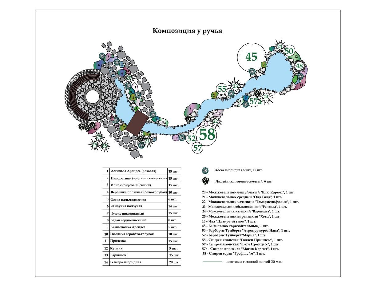Ландшафтный дизайн - landesign.ru