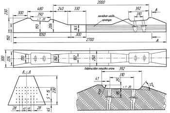 Вес шпалы. деревянная шпала пропитанная (тип 2), размеры, вес