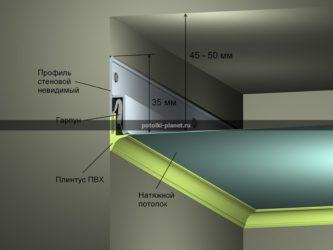 Какой должно быть расстояние от потолка до натяжного потолка?