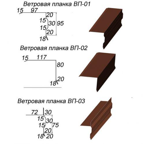 ветровая планка для металлочерепицы монтаж