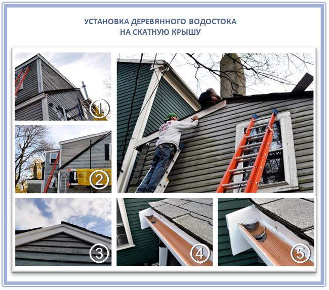 Плоская кровля с внутренним водостоком: расчет, устройство воронки и элементы, снип установки в многоэтажном доме