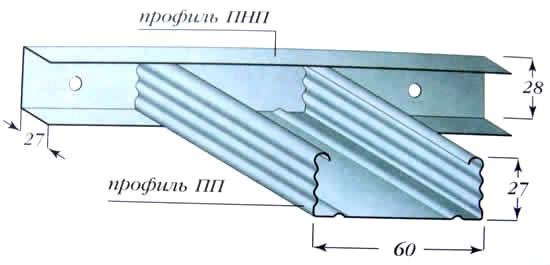 Профиль для гипсокартона – как использовать и соединять разные типы профилей (115 фото) – строительный портал – strojka-gid.ru
