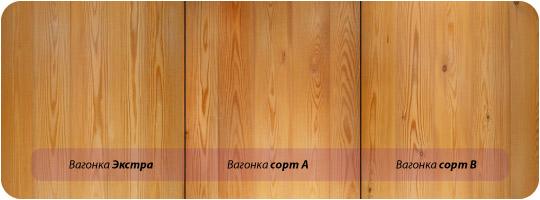 виды вагонки деревянной