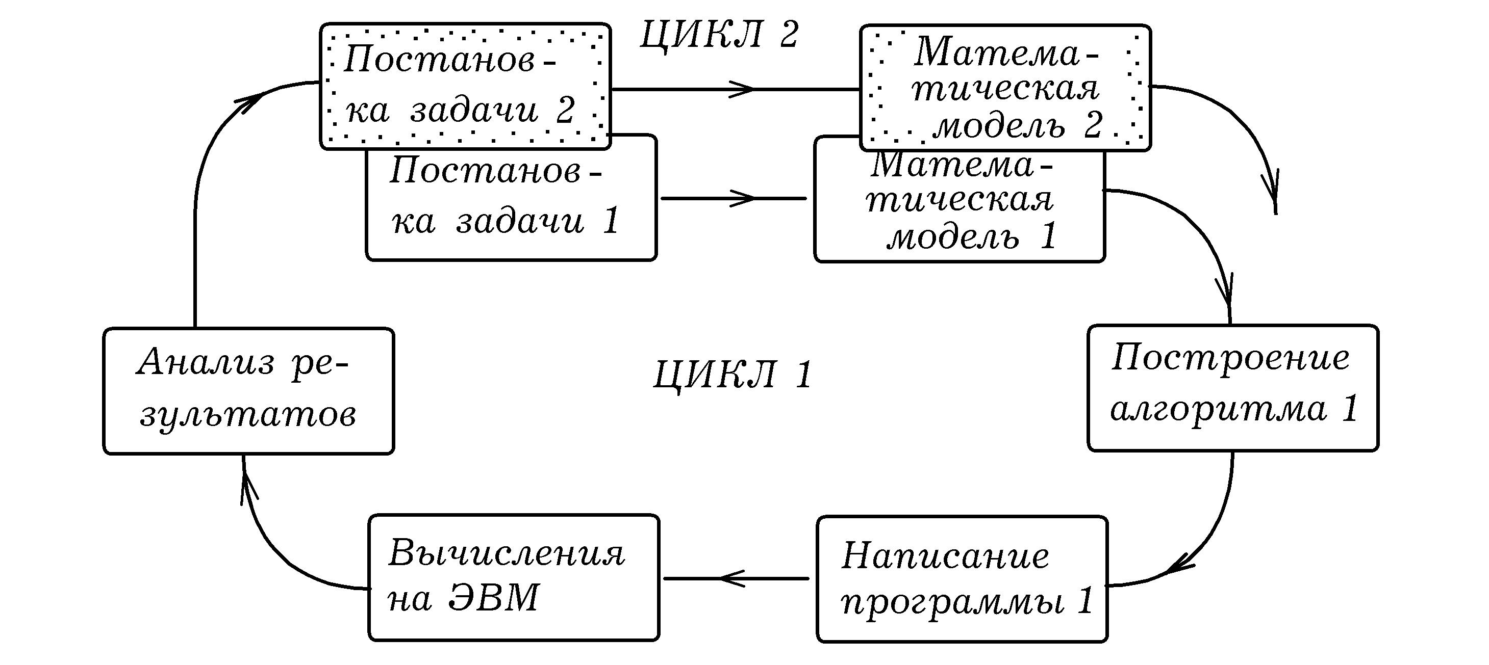 Программа для черчения электрических схем на русском