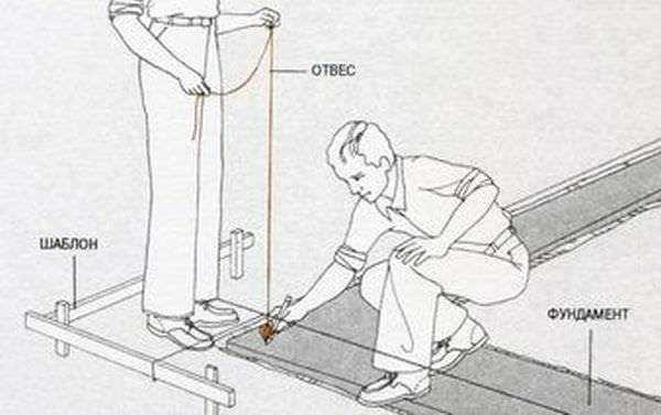 Разметка фундамента и советы строителей как ее правильно сделать