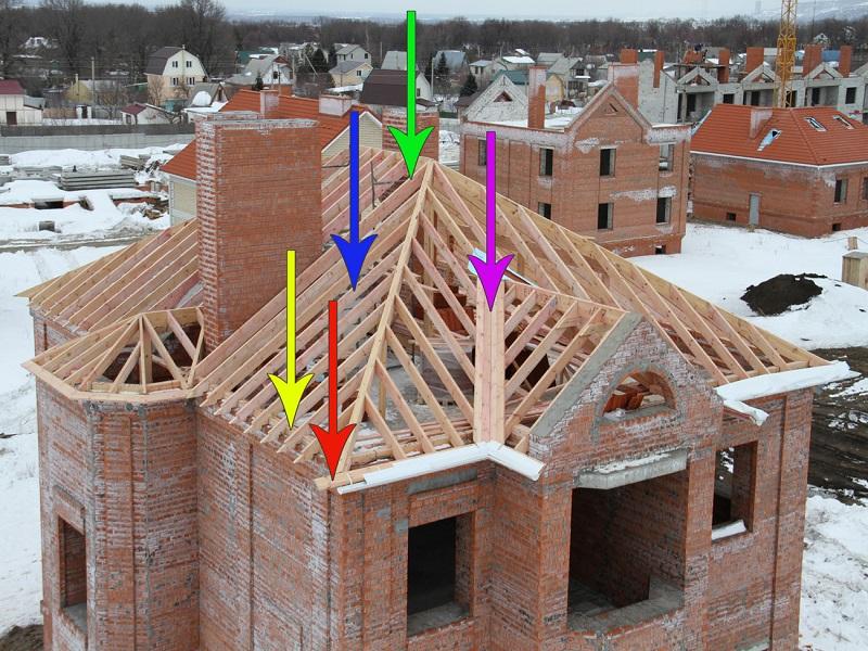 Устройство ендовы: схема стропильной системы, внутренняя ендова для профнастила, соединение крыши дома