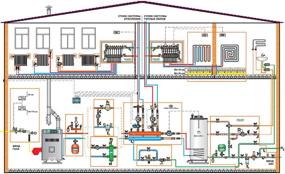 Подборка проектов домов с печным отоплением