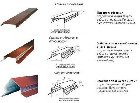 Как крепить заборную планку на профнастил - bmi-rus.ru