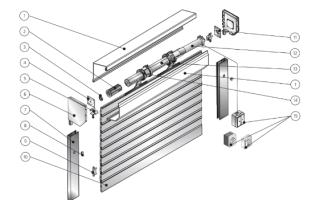 Рулонные шторы с электроприводом – красота и удобство