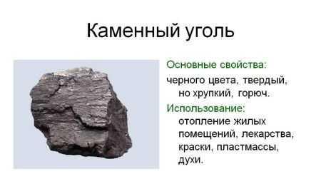 каменный уголь физические свойства