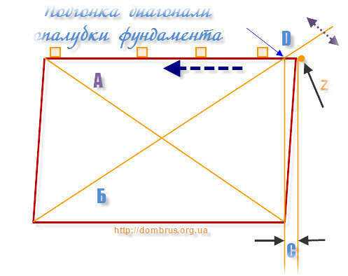 как правильно выставить диагональ