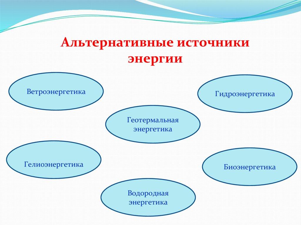 альтернативные источники энергии примеры