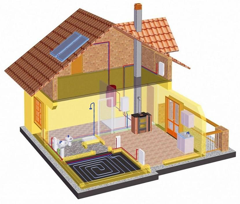 Деревенский дом: проект с печкой и без, планировка внутри (с лежанкой и теплым туалетом), виды отопления
