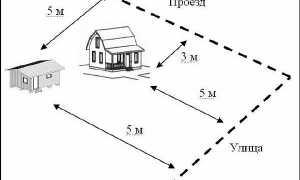 Расстояние от септика до забора соседа снип