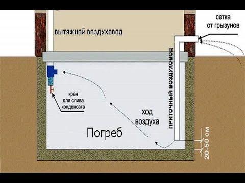 Проветривание в доу: допустимые виды, график и таблица режимов, как проводят процедуру в детских садах по новому санпину, можно ли сквозную через туалетные комнаты?