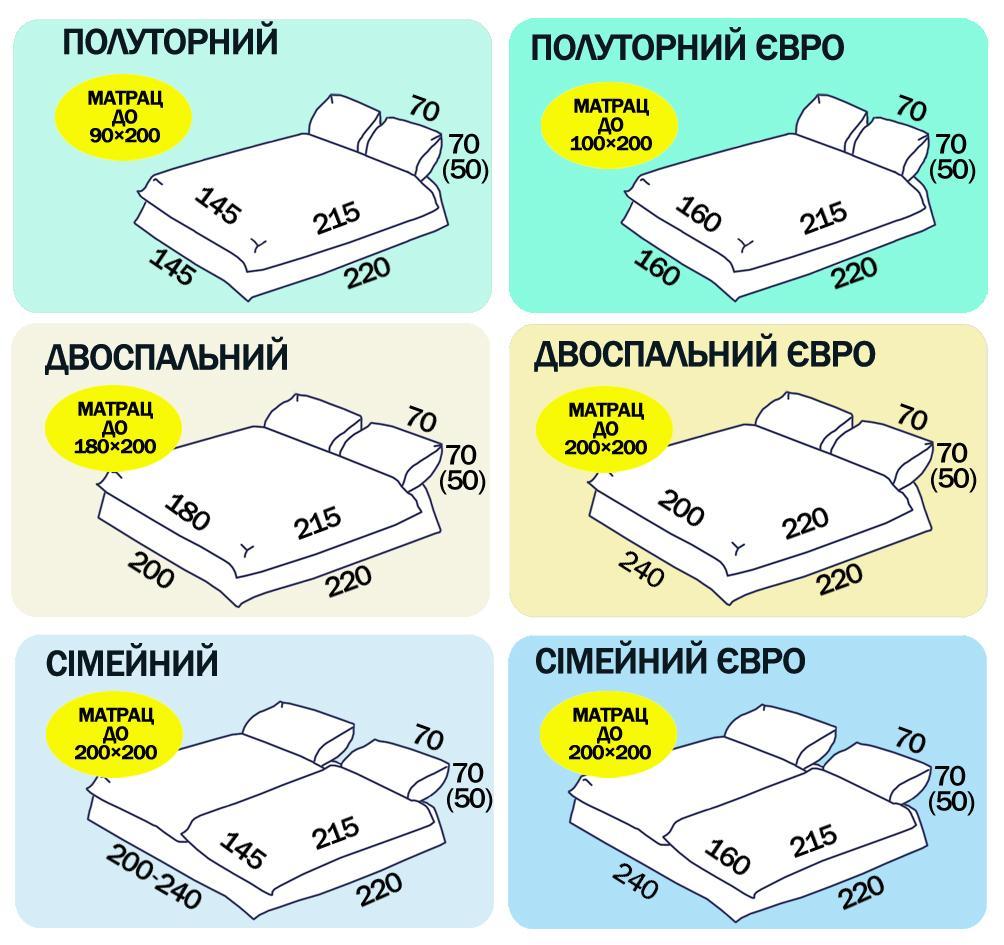 Какой размер у полуторного одеяла — remontir.info