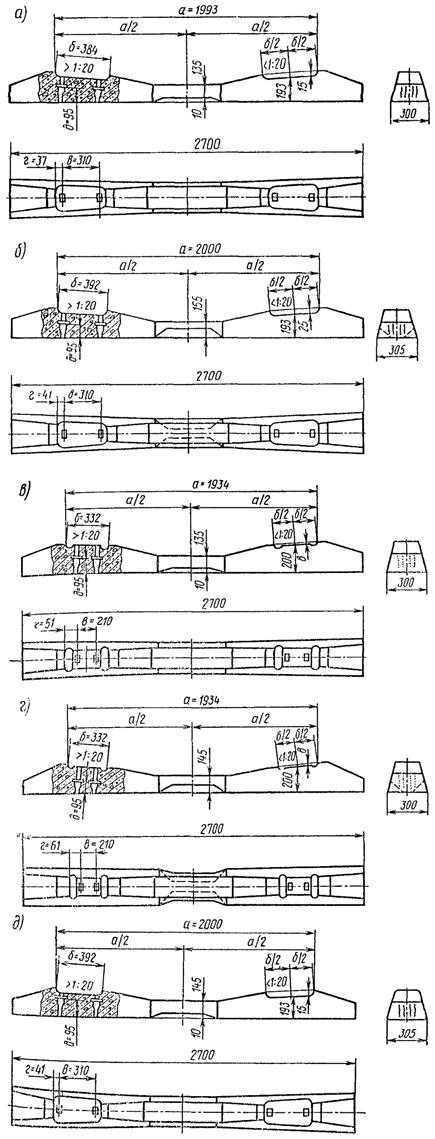 Размеры и типы деревянных шпал гост 78-89