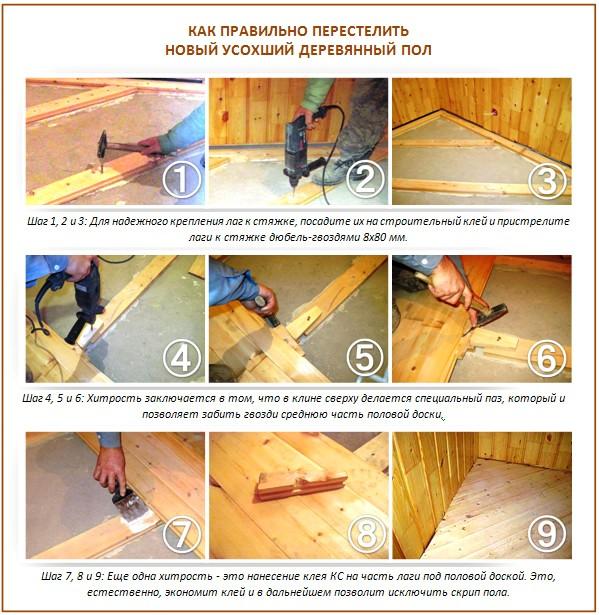 Как и чем заделать щели в полу между досками