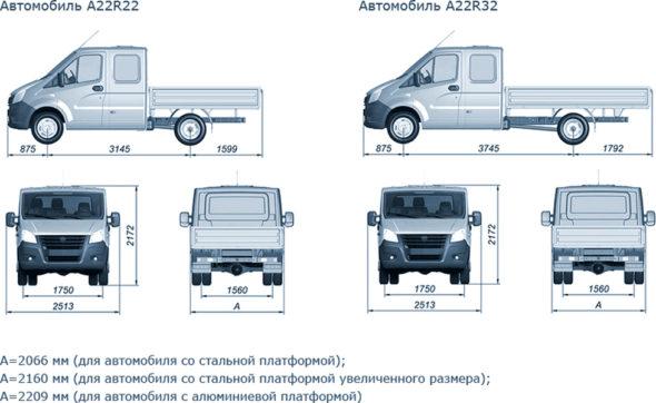Стандартные размеры подъемных гаражных ворот