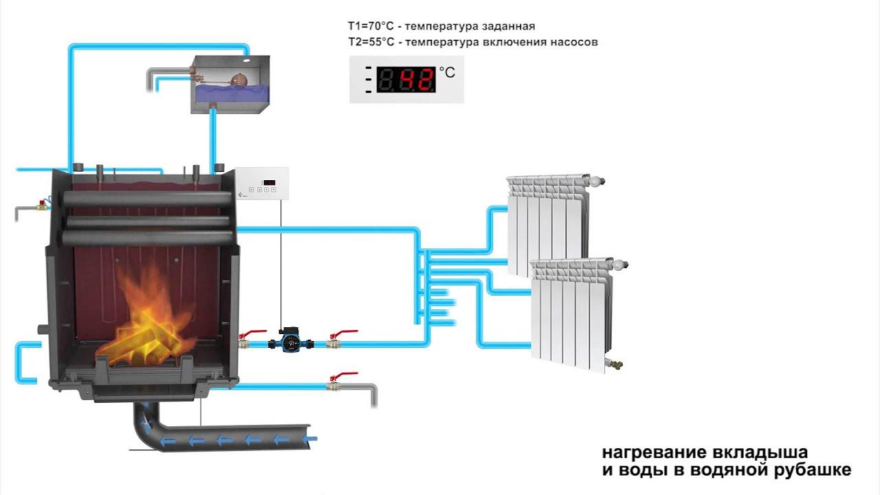Паровое отопление в частном доме от печи на угле, его схема, как сделать своими руками
