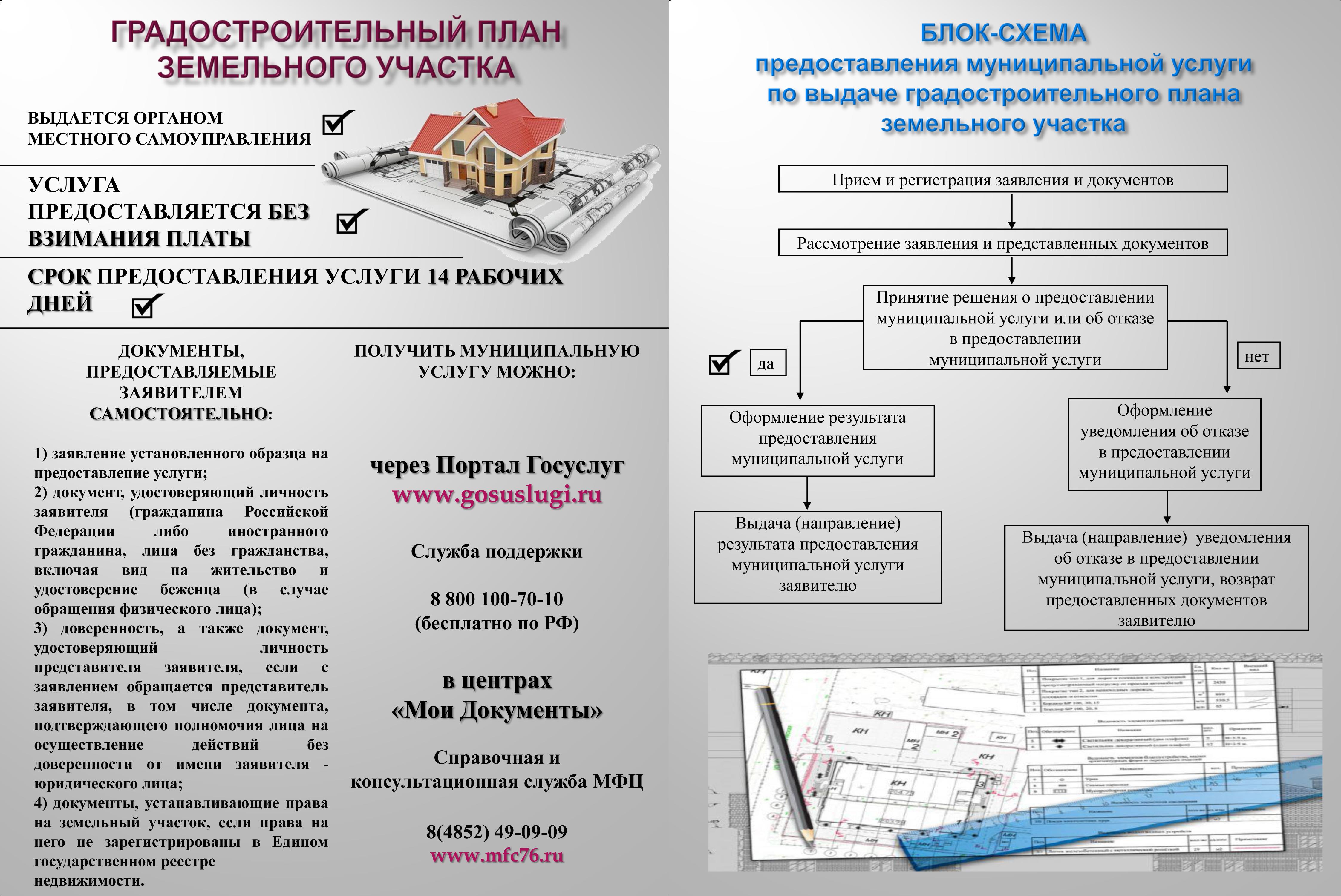 Статья 51. градостроительного кодекса рф. разрешение на строительство - москва