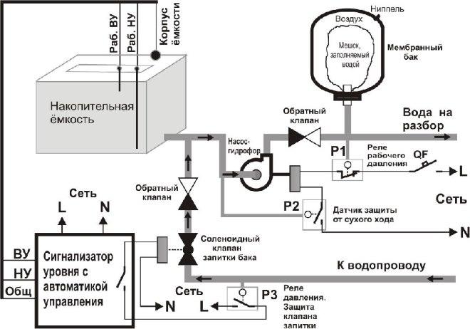 датчик протока жидкости