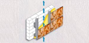 Вентилируемые фасады длячастных домов и коттеджей