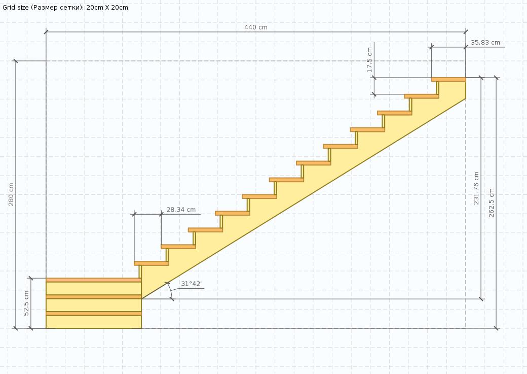 как рассчитать длину лестницы зная высоту