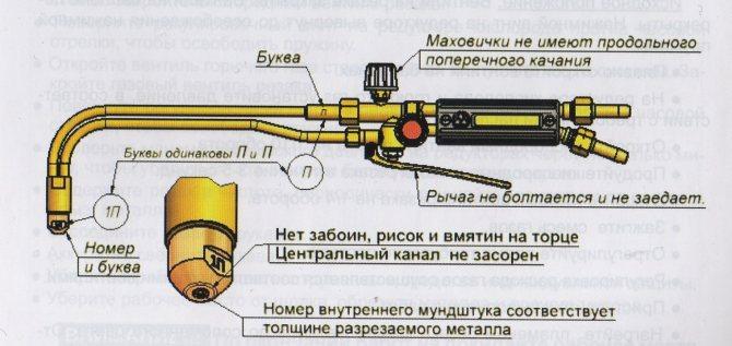как резать металл резаком кислородом с пропаном