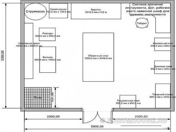 Домашняя мастерская: самодельные столярные станки и оснастка