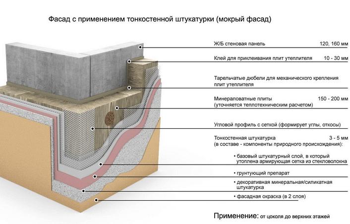 строительные нормы и правила снип