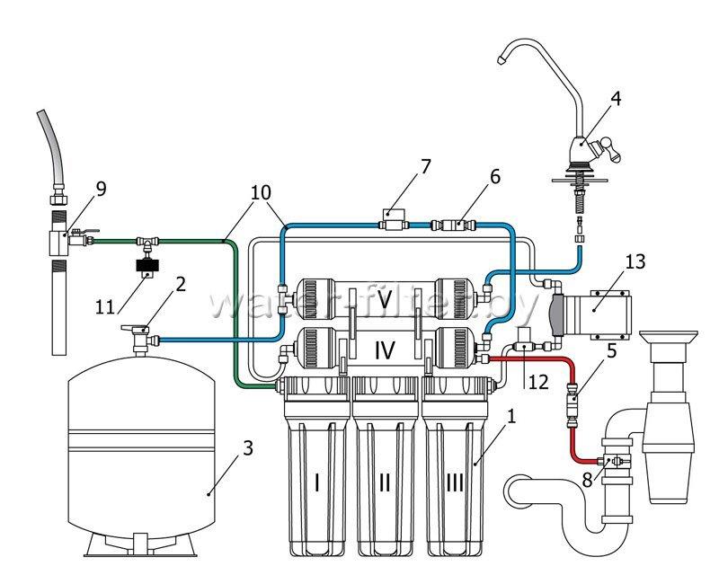 как поменять фильтр гейзер