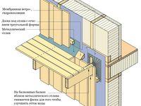 Остекление балконов деревом: монтаж своими руками за 12 шагов