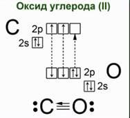Горючие газы: названия, свойства и применение
