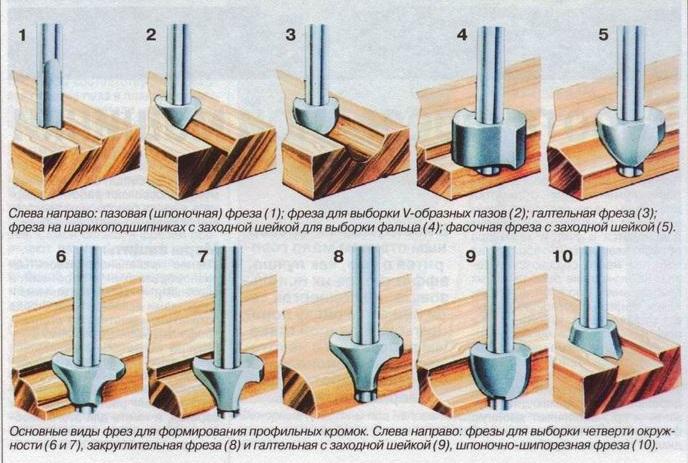 Особенности деревянных окон со стеклопакетами: конструкции, виды, цена