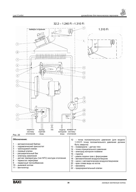 baxi luna 3 comfort 240 fi инструкция