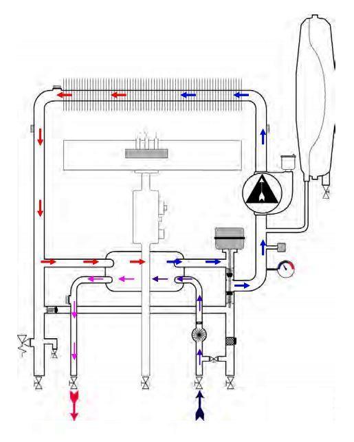 Ошибка f05 в стиральной машине hotpoint-ariston: что означает и что делать, если появилась? как устранить ошибку?