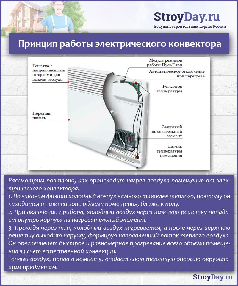 конвертер электрический