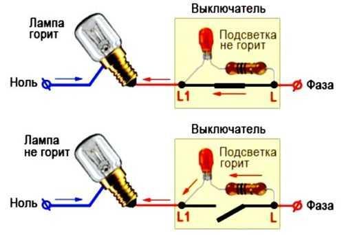 почему моргает светодиодный светильник во включенном состоянии