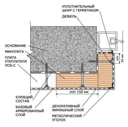 Как утеплить пластиковые окна: откосы, подоконник - твойдомстройсервис.рф