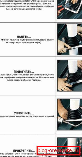 Установка мастер флеш на профнастил своими руками | гид по отоплению